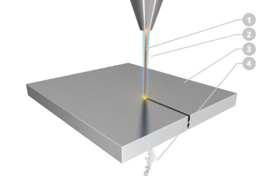 Технологии и оборудване Лазерно рязане 4