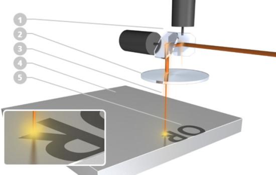 Технологии и оборудване Лазерно рязане 2